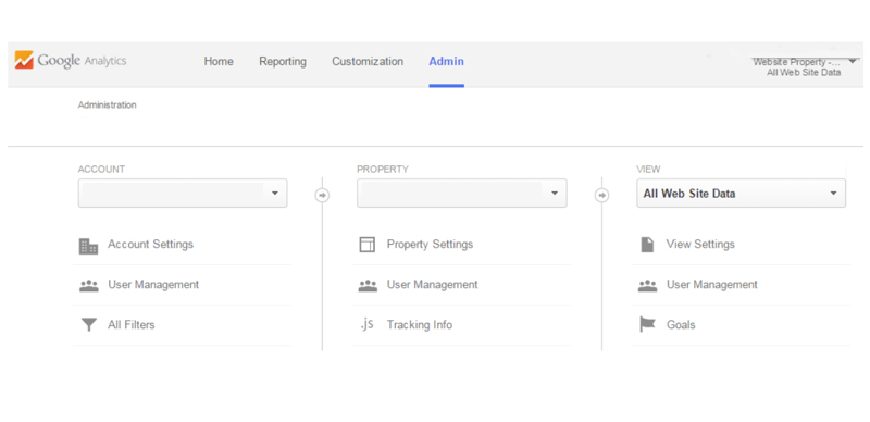 Screen shot of a Google Analytics account in the Admin area