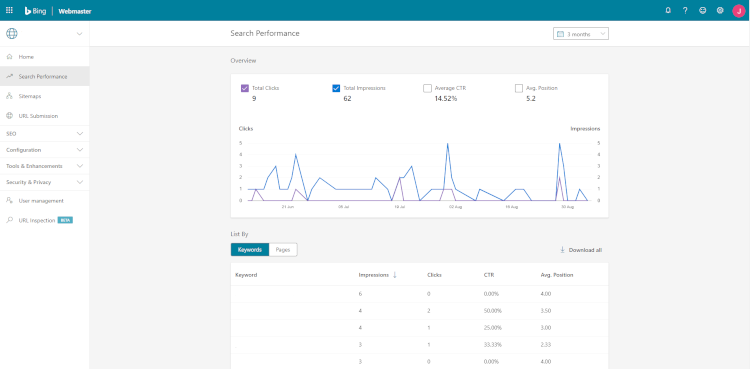 Search Performance in Bing Webmaster Tools