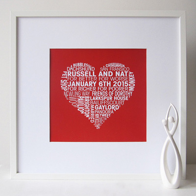 Personalised Print from mrslcards.com