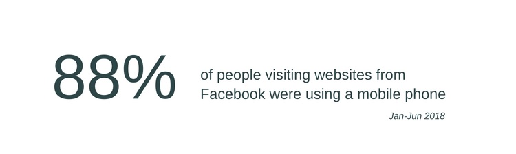 Mobile Visitors From Facebook
